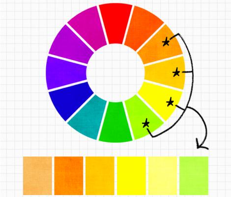 Chọn màu liền kề