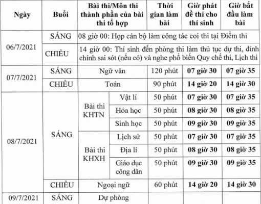Lịch thi THPT Quốc Gia 2021